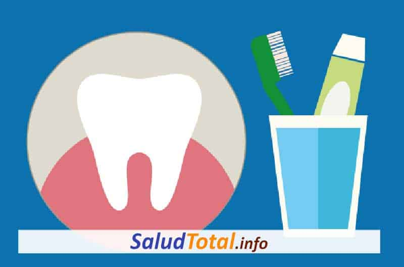 What is an Endodontics